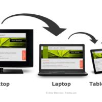 Mit einem professonellen Webdesign Kunden erreichen & Umsatz steigern
